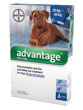 Cheap Frontline Plus For Dogs Uk